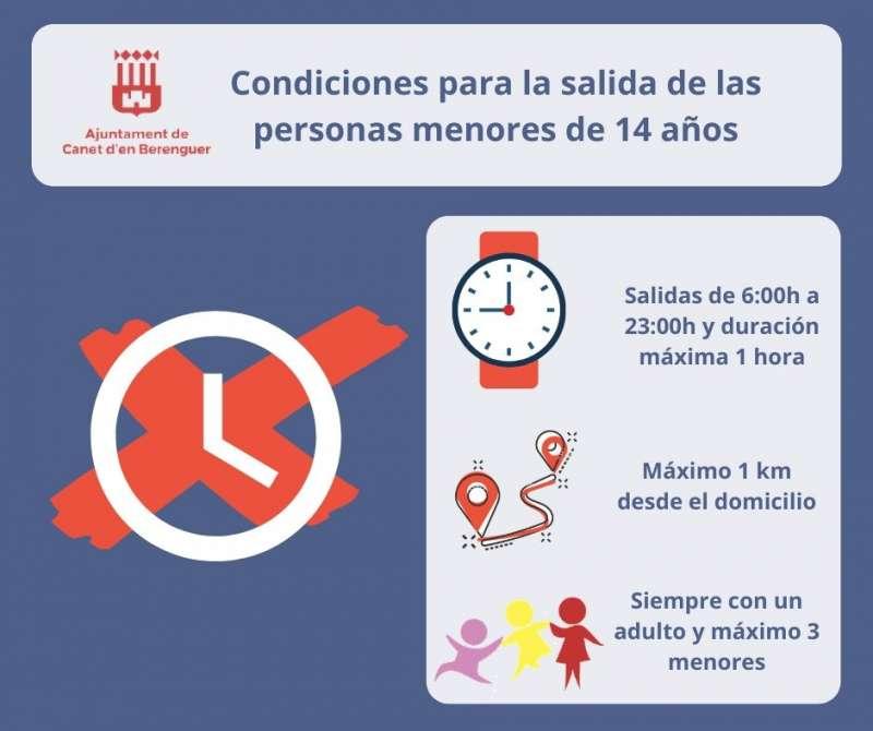Publicación del Ayuntamiento de Canet en la que informa la eliminación de las franjas horarias.