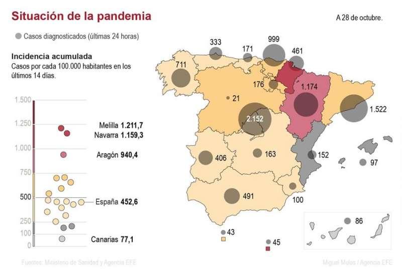 Mapa de la pandemia a 28 de octubre. EFE
